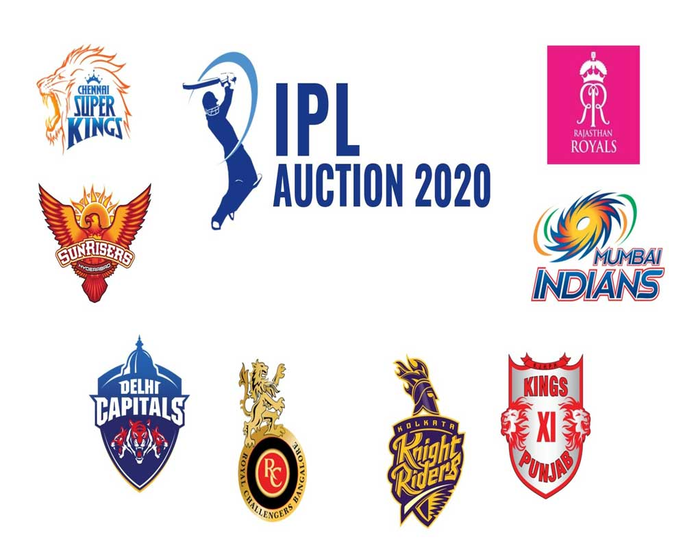 List of players released by IPL teams