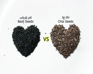 Choose the right superfoods